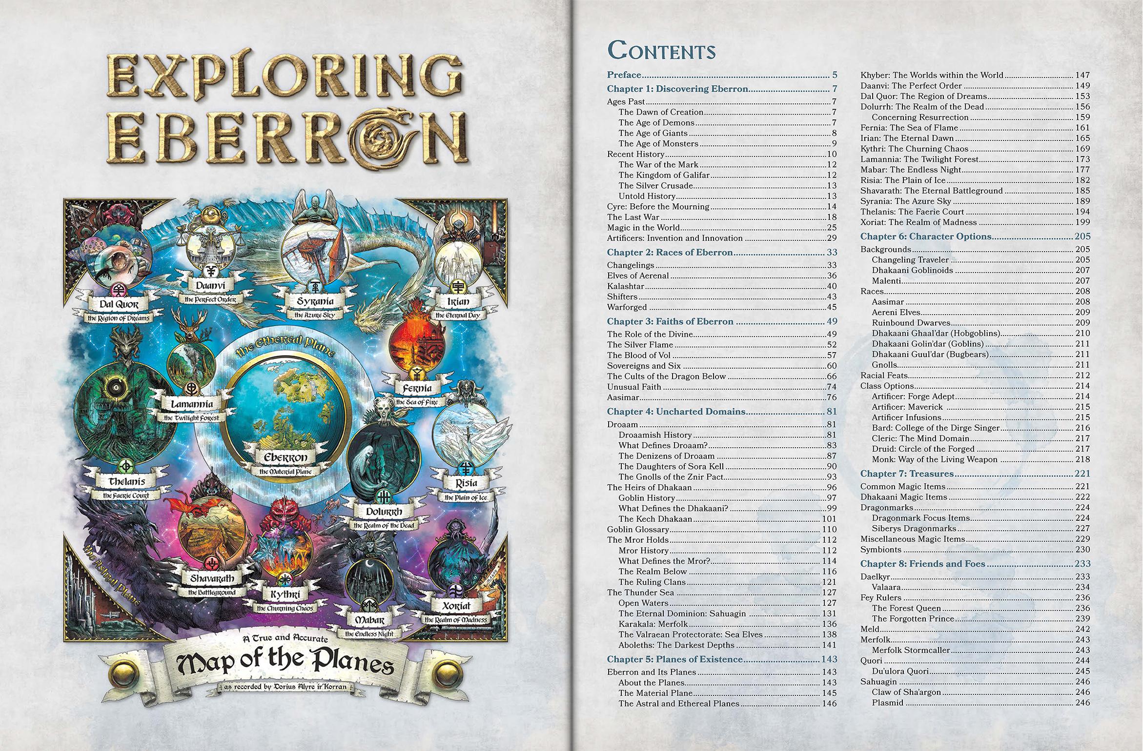 Indice dei contenuti di Exploring Eberron